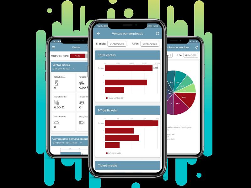 Visualización de datos sobre el restaurante o bar. Toda la analítica de tu negocio en el móvil.