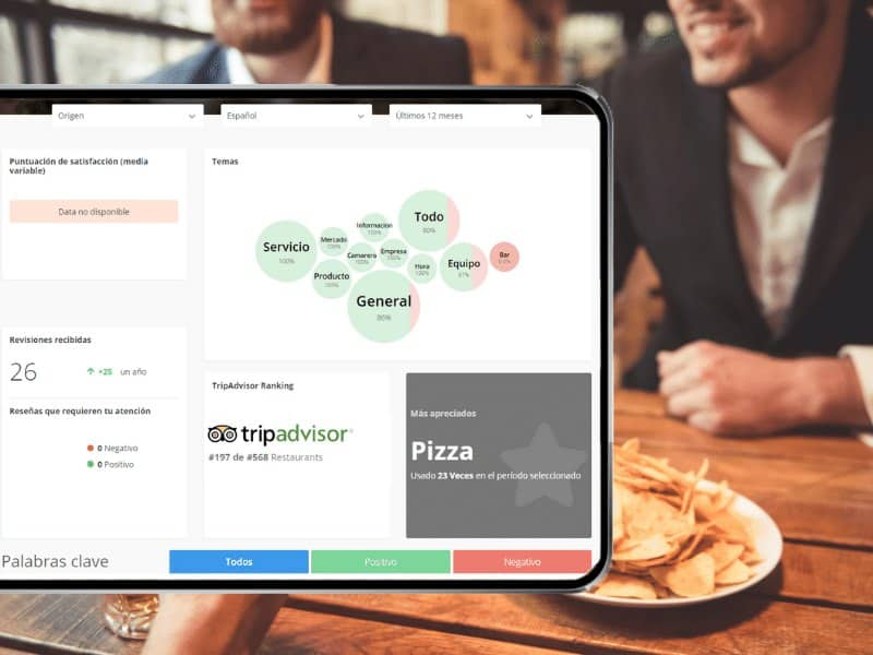 Herramientas reviews para mejorar la reputación online de tu negocio.