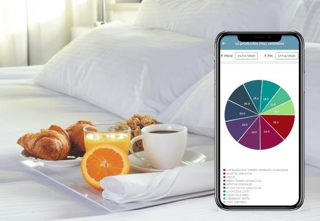 El mejor software tpv para hotel