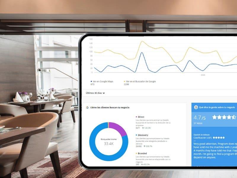 Estadísticas de alcance online de un negocio